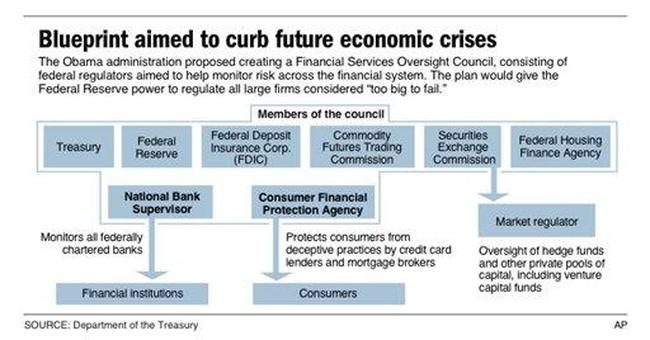 Huntsman hopes to break up big banks