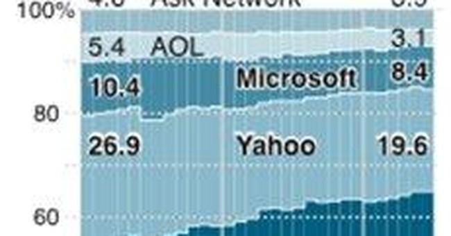 Report: Google mulling role in possible Yahoo bid