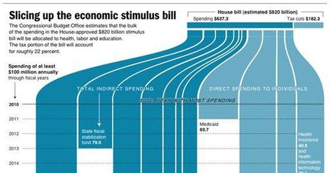 "It's Not a ""Stimulus"" Bill"