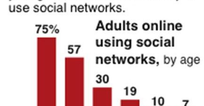 Summary Box: Facebook users more trusting, engaged
