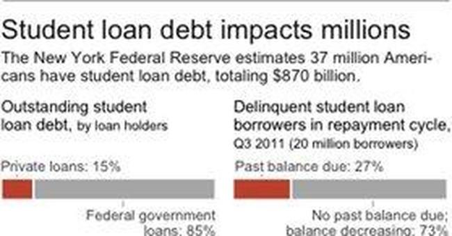 Senate Dems ready bill freezing student loan costs