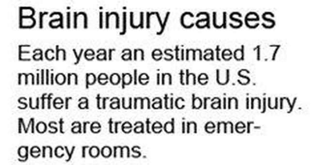 Even mild concussions can cause lingering symptoms