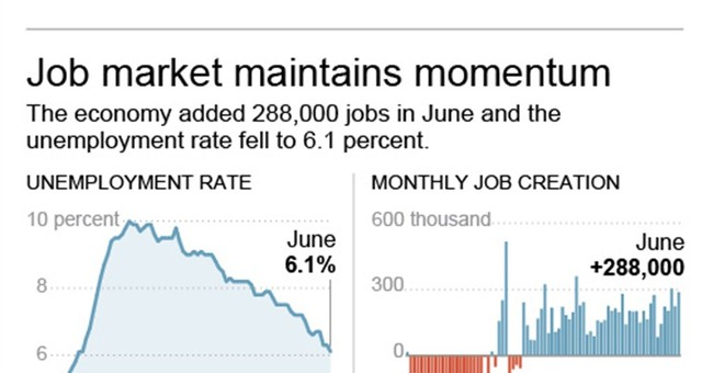 Solid US job gains pointing to a stronger recovery