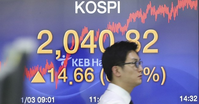 Chinese data gives stock markets early year shot in the arm