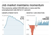 Fed Report: Unemployment Benefits May Prolong Unemployment