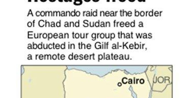 Bedouins free 2 US tourists abducted in Egypt