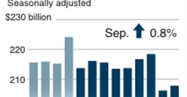 Summary Box: Durable goods orders jumped in July