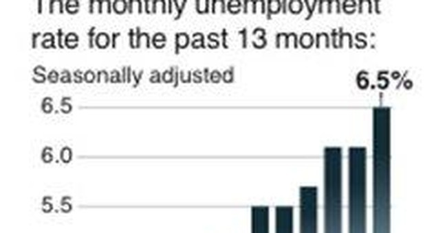 Tennessee jobless rate lowest since January 2009