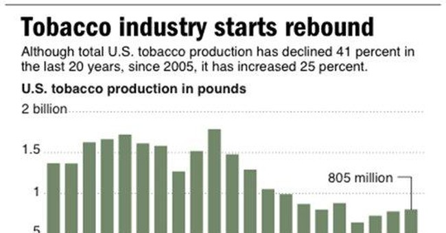 US tobacco crop rises, but down from a decade ago