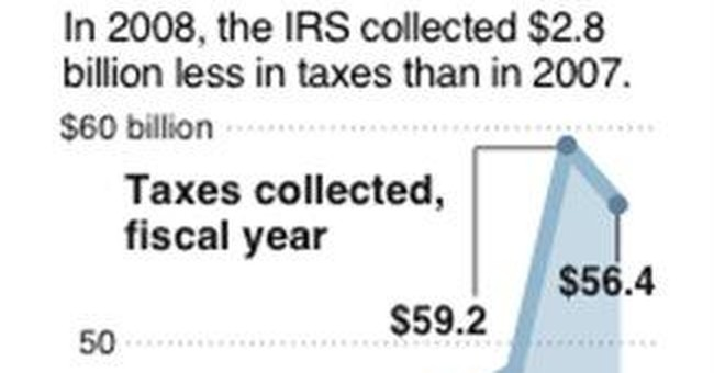 States Ring in the New Year with Increased Taxes