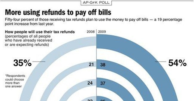 Dakotas taxpayers might have 2008 refunds coming