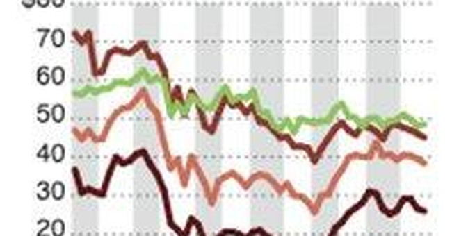 Target February sales figure up 7 percent
