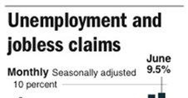 Unemployment rate falls to 9.4 percent in Ky.