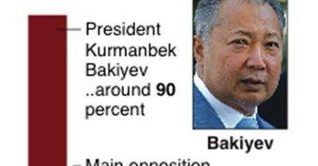 New Kyrgyz president to take office in December