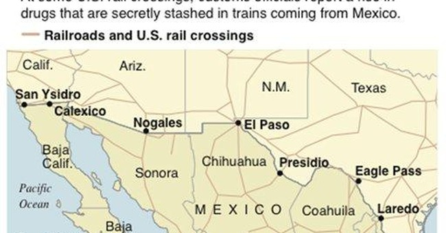 Final Glance: Railroads companies