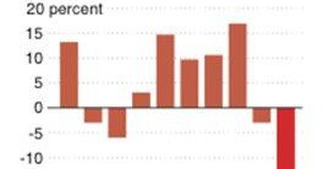College endowments show growth for FY 2011