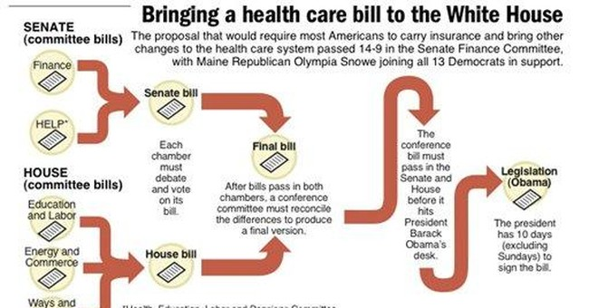 What's In and What's Out of Health Care Legislation