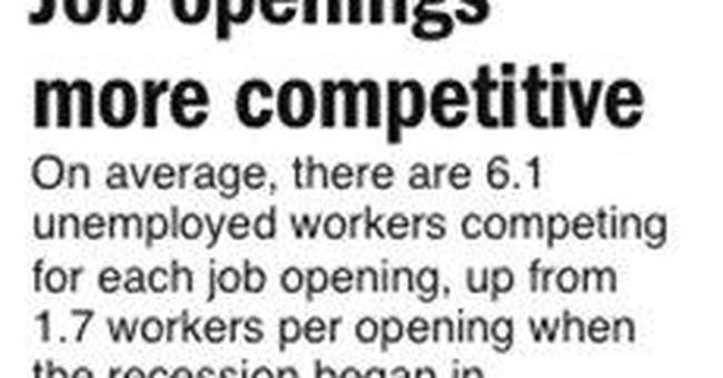 US job openings fell in January from 3 1/2 year high