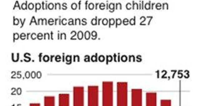 US group granted Kyrgyz adoption services permit