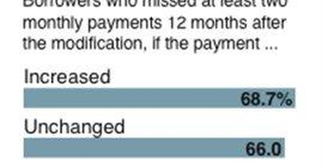 Sallie Mae cuts interest rates on student loans