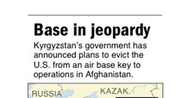 Clarification: Kyrgyzstan-US Base story