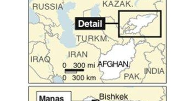 Clarification: Kyrgyzstan-US Base story