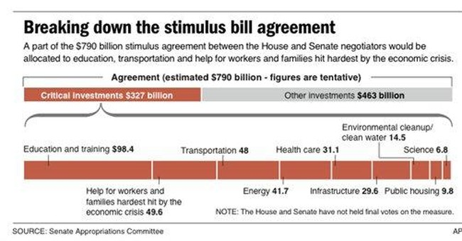 The Stimulus: Yes We Can't