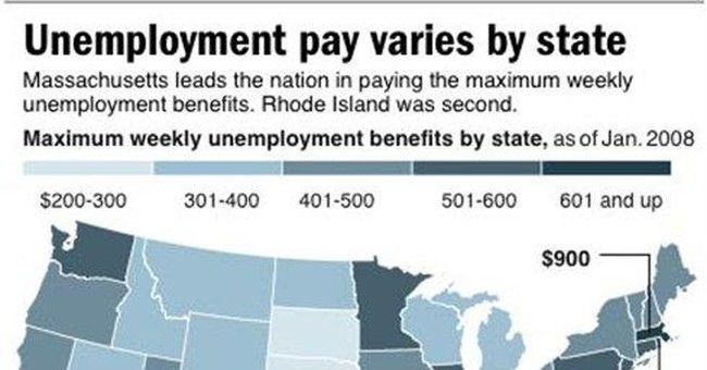How states fared on unemployment aid applications