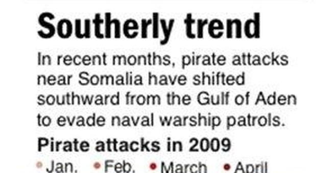 Few gains in week of gov't offensive in Somalia