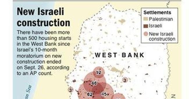 AP IMPACT: Israeli settlers building 544 new homes