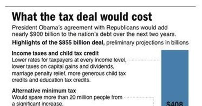 Add-ons turn tax cut bill into 'Christmas tree'