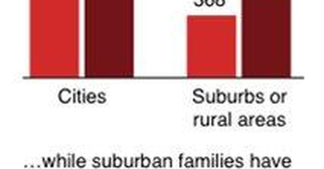 HUD: Rural Americans increasingly turn to shelters