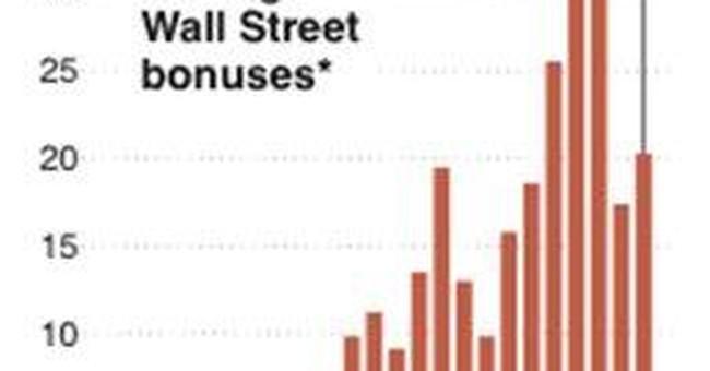 NY: Wall Street cash bonuses to drop 14 percent
