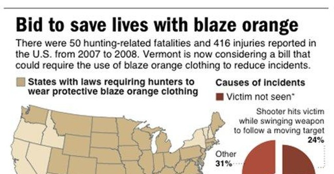 Mont. aims to cut abuse of disabled hunter permits