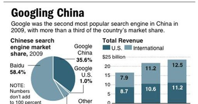 Ex-Google CEO Schmidt to sell up to 2.4M shares