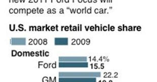 Drugstore revenue comparisons for April