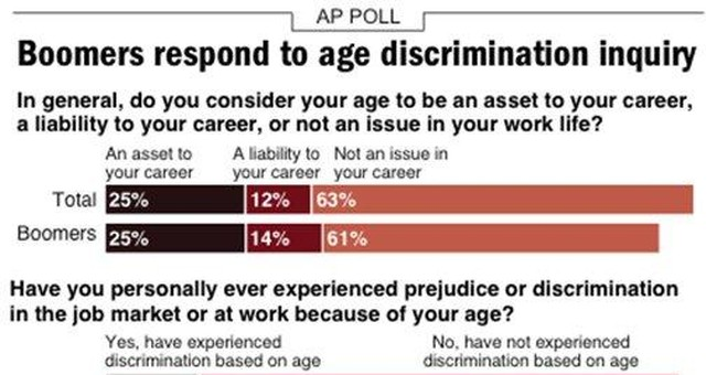 Poll: Working boomers say age a plus at office