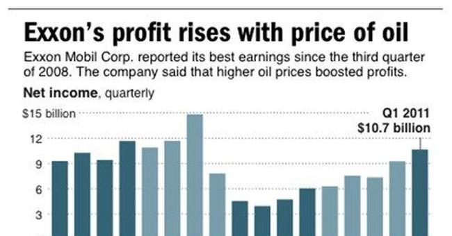 Somewhat sheepishly, Exxon makes $11 billion