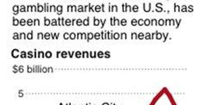 Monopoly lost: Atlantic City's rise and fall