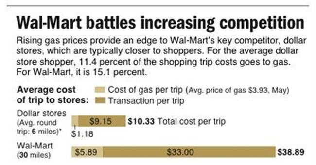 Wal-Mart: A year of taking stock to regain footing