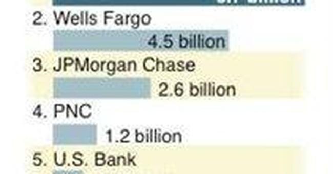 Merchants beat bankers in Senate debit card vote