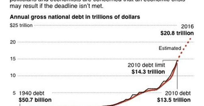 AP-GfK Poll: People divided on looming debt crisis