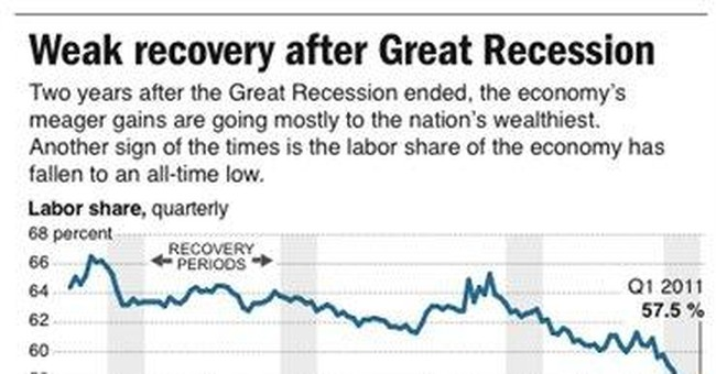 The economic recovery turns 2: Feel better yet?