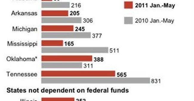 AP IMPACT: Cutbacks force retreat in war on meth