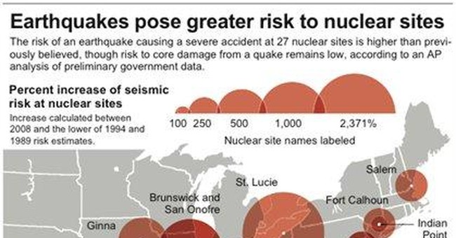 Quake risk to reactors greater than thought