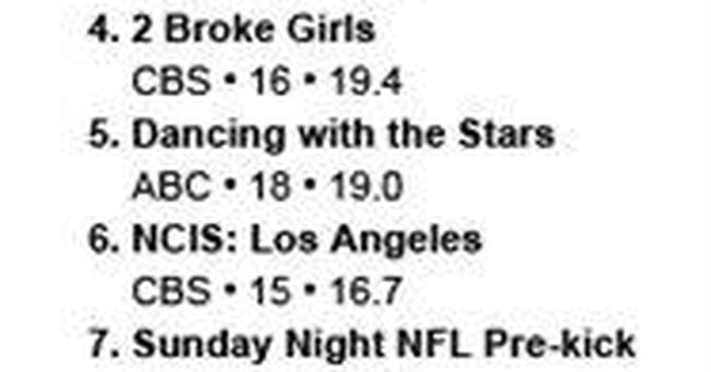 As a new season begins, CBS claims the first win