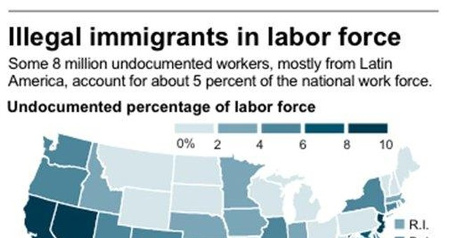 Ala. loses workers as immigration law takes effect