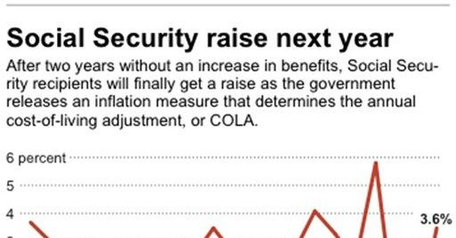Medicare costs to reduce Social Security increase