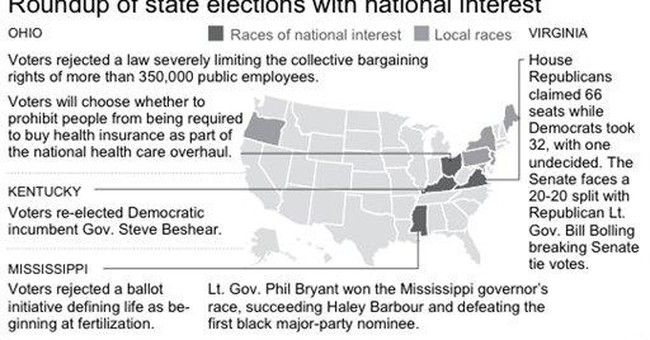 Incumbent parties hang on in Kentucky, Mississippi