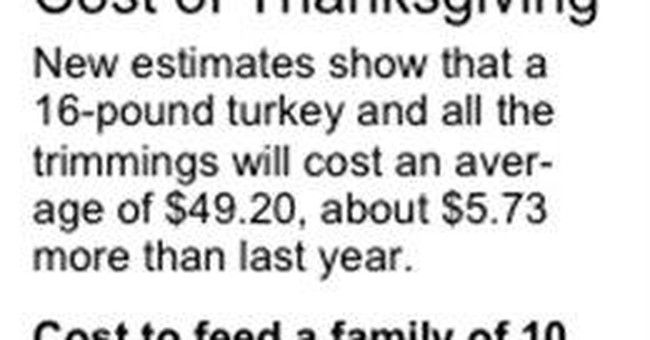 Economy means scaled-back Thanksgiving for many